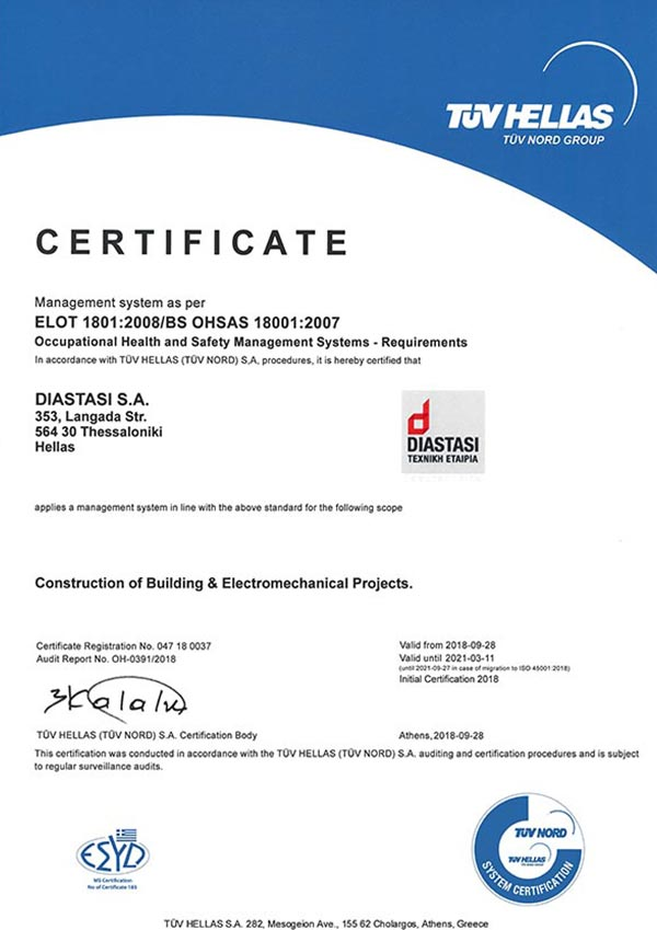 Certificate---ISO18001